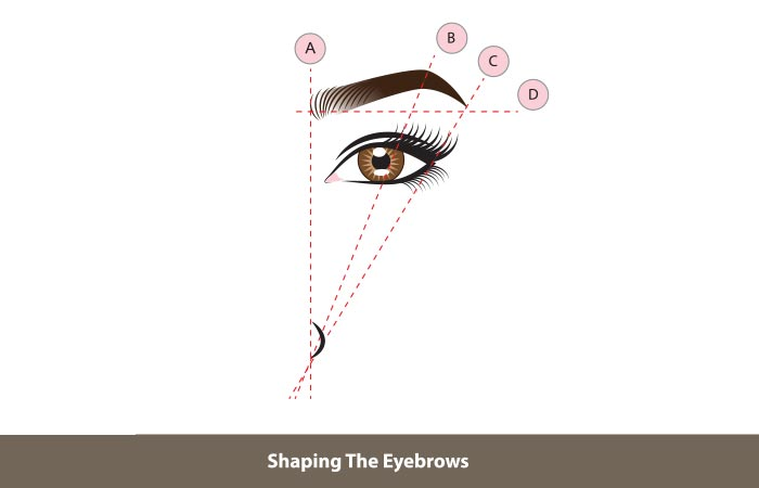 Achieving The Perfect Eyebrow Shape