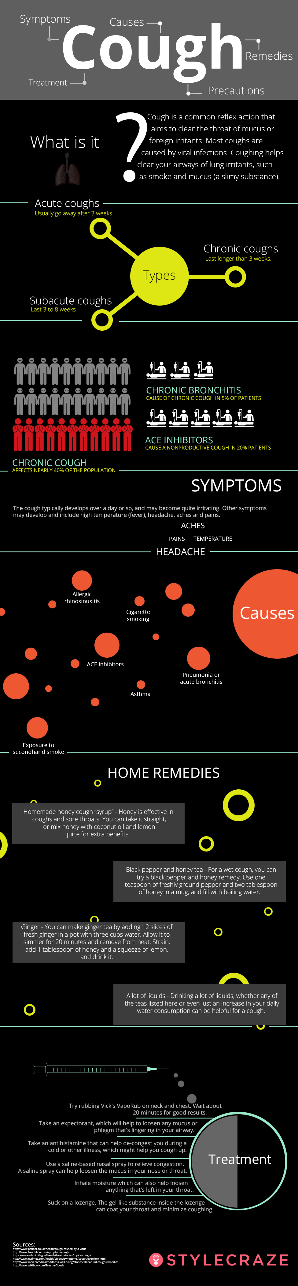 Home Remedies To Get Rid Of Cough Without Medicine