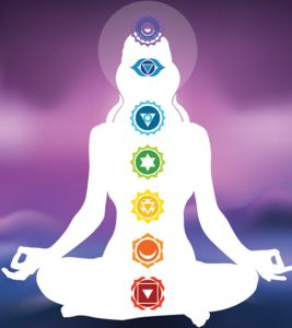 How To Open Your Seven Chakras