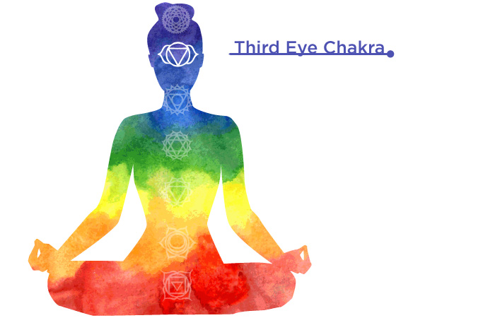 7-Chakras-Yoga-Poses_02