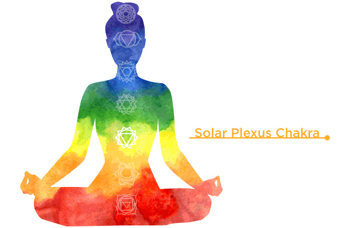 7-Chakras-Yoga-Poses_05
