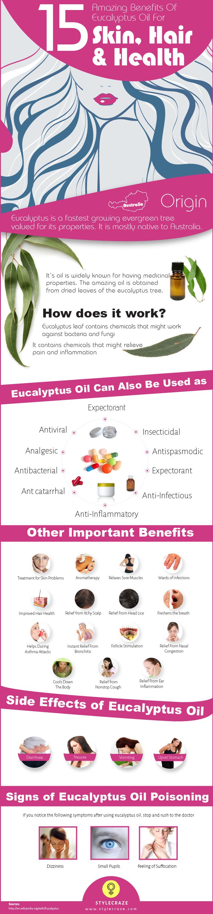 6 Health Benefits Of Eucalyptus Oil + Uses