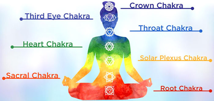 How To Awaken Your Seven Chakras