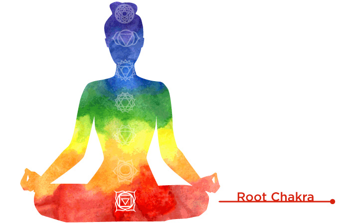 How To Open Your Seven Chakras – Page 3 – COPD