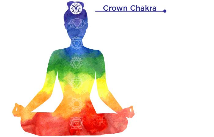 Sahasrara Or Crown Chakra