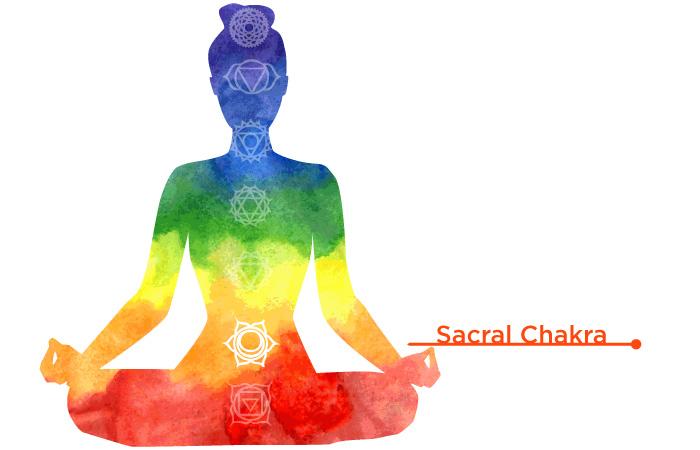 Svadhisthana Or Sacral Chakra