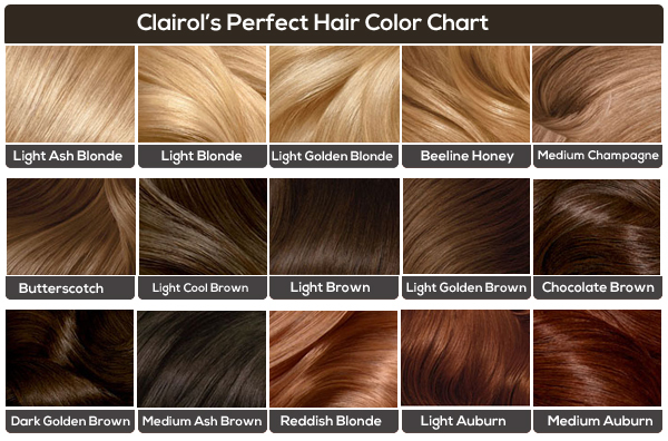 Tremendous 3 Amazing Hair Colour Charts From Your Most Trusted Hair Brands Short Hairstyles For Black Women Fulllsitofus