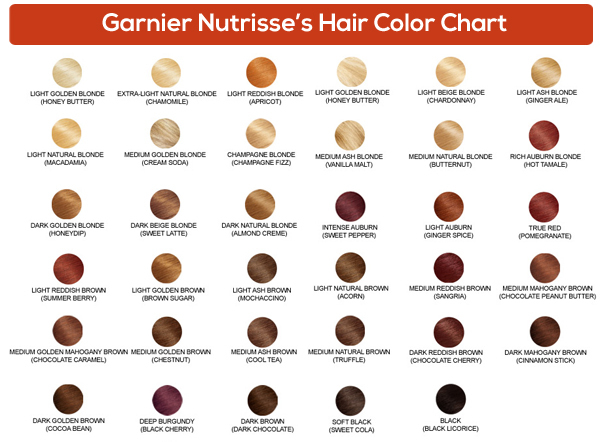 3 Amazing Hair Colour Charts From Your Most Trusted Hair Brands – Hair Color Chart