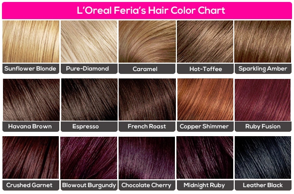 loreal colours chart: 3 amazing hair colour charts from your most trusted hair brands
