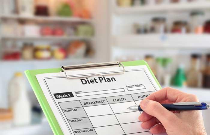 3.-Ketogenic-Diet-Plan