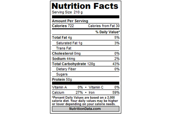 beslenme gerçekleri