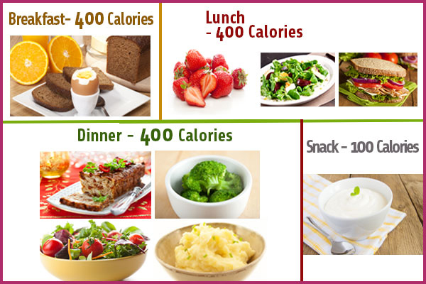 fight the flab and get the abs with the 1300 calorie diet! final