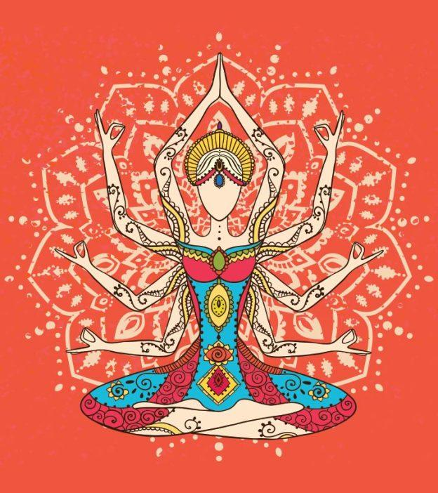 What Is Sahaja Yoga Meditation