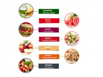 3277 Day Meal Plan For A Healthy Diet