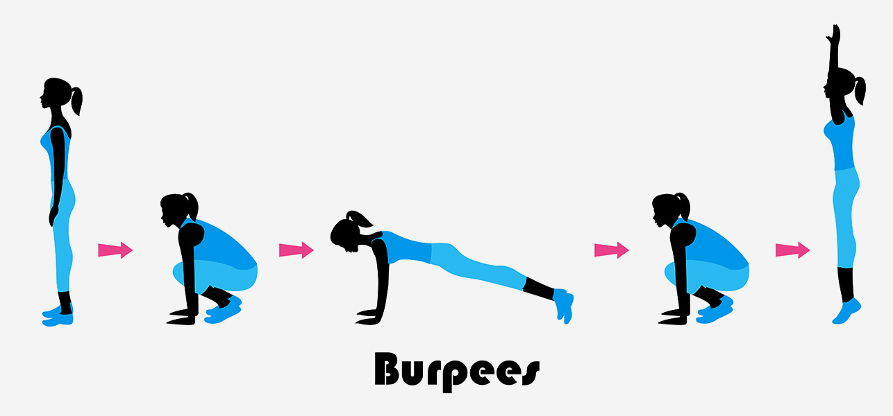 10 Wonderful Benefits Of Burpee Workout To Strengthen Your - Cartoon Hairstyles