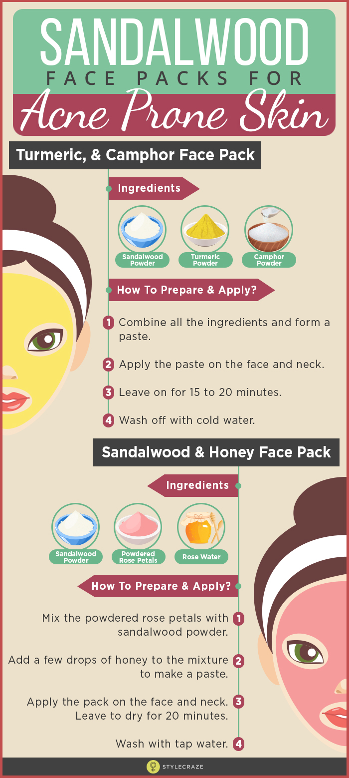 How To Prepare And Apply Sandalwood Face Packs For Acne Prone Skin?