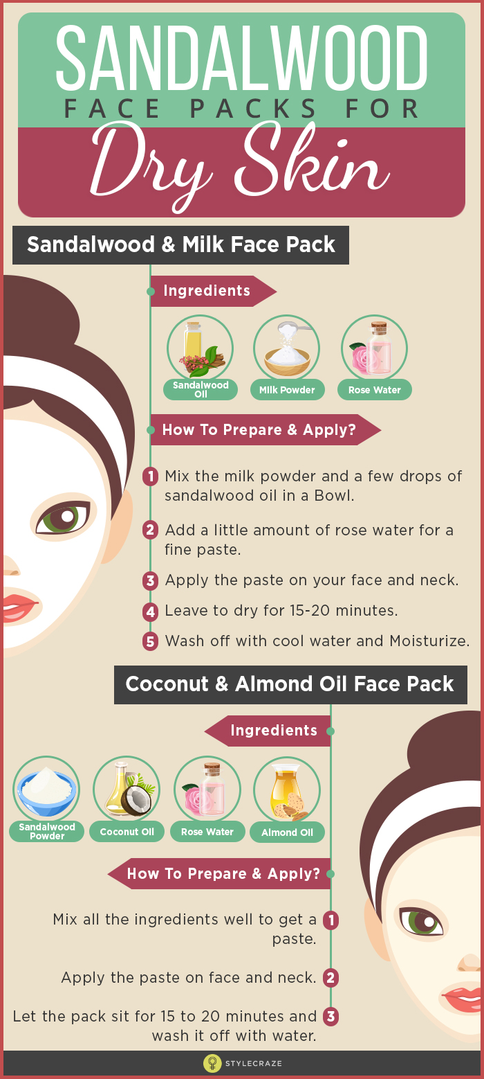 How To Prepare And Apply Sandalwood Face Packs For Dry Skin?