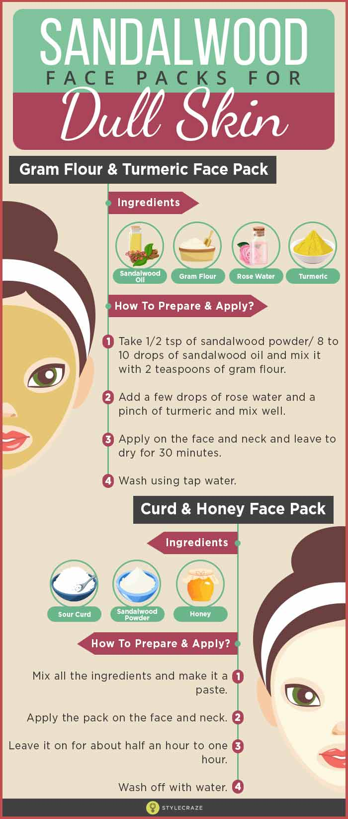 Sandalwood Face Packs For Dull Skin