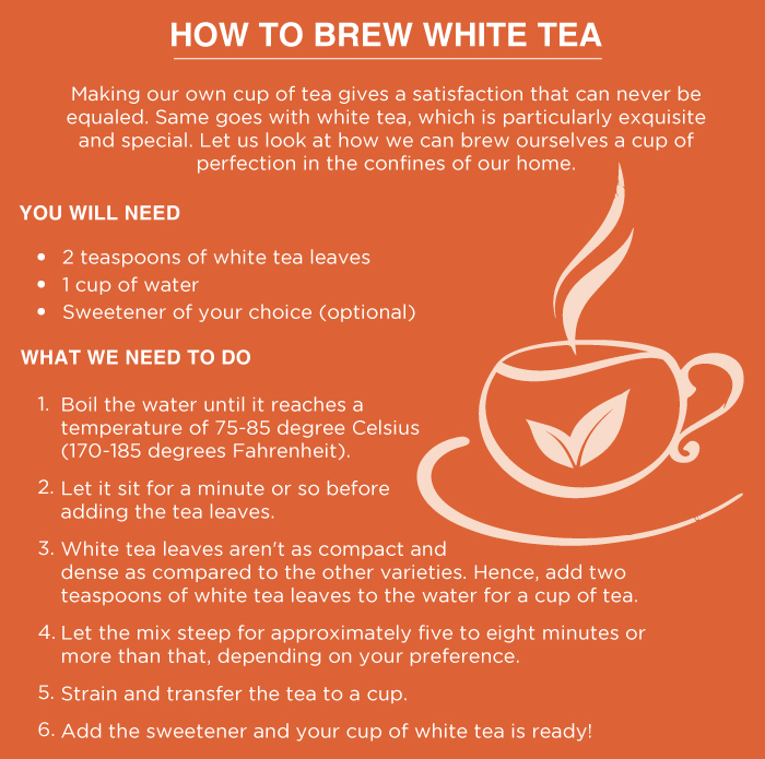 How To Brew White Tea....