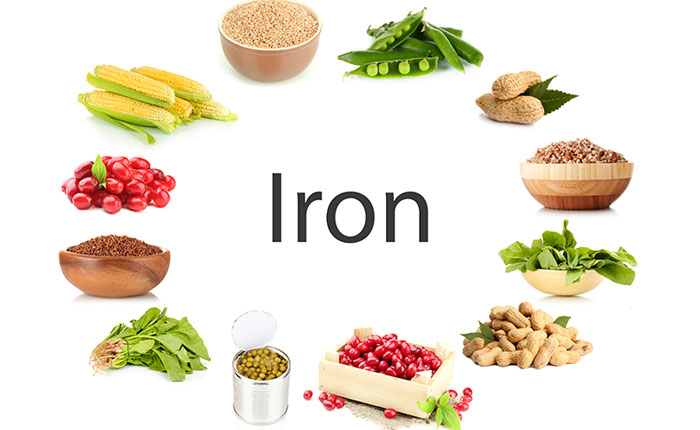 Reasons-Why-Iron-And-Folic-Acid-Are-Important-For-Your-Body.jpg