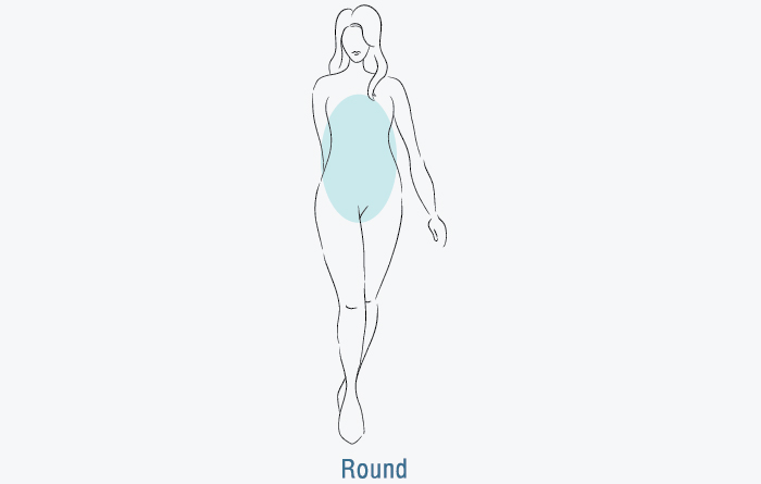 12 Womenu0027s Body Shapes - What Type Is Yours?