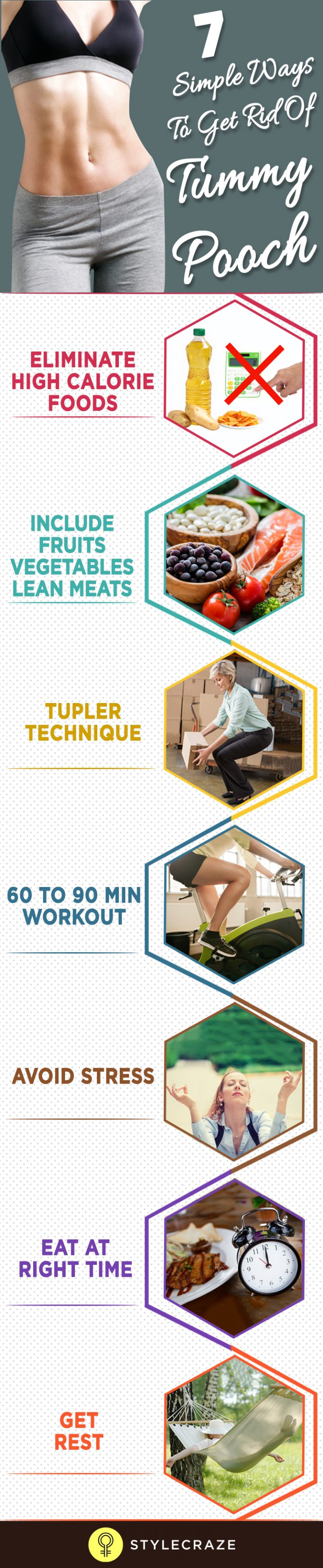 7 Simple Ways To Get Rid Of Tummy Pooch final