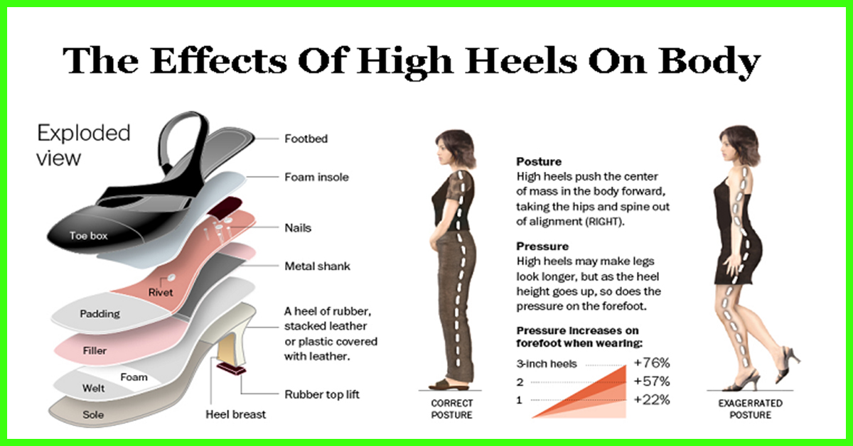This Is What Wearing Heels All Day Does To Your Body