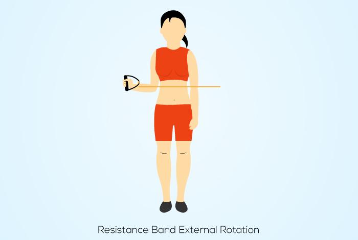 Resistance Band External Rotation
