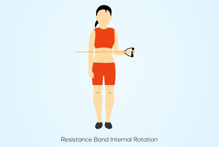 Resistance Band Internal Rotation