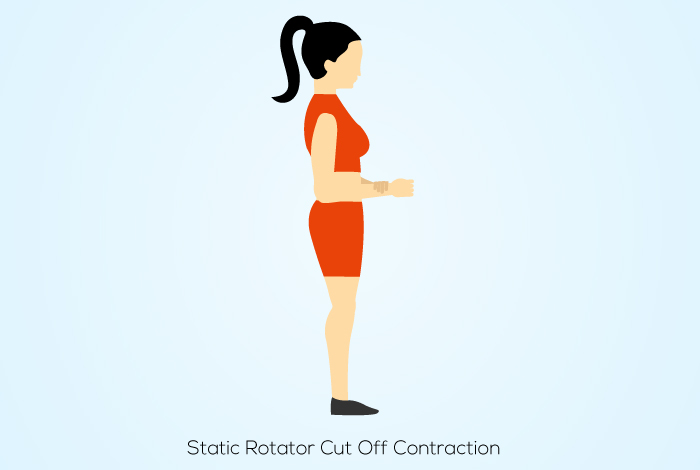 Static Rotator Cut Off Contraction