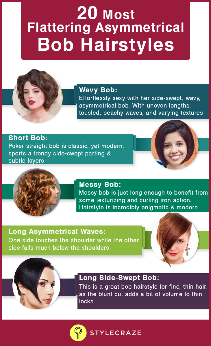 20 Most Flattering Asymmetrical Bob Hairstyles