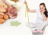 High-Protein-Diet-To-Weight-Los