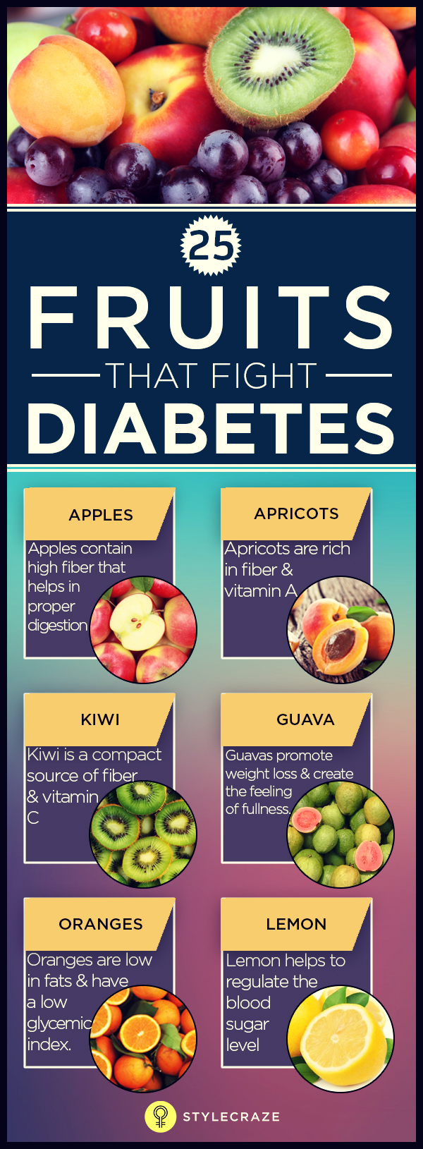 25 best fruits for diabetics 25 fruits that fight diabetes pinit forumfinder Images