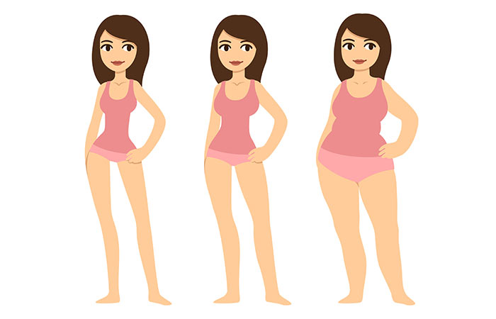 cde4cc677 How To Get Skinny Fast  A Week Is All You Need!