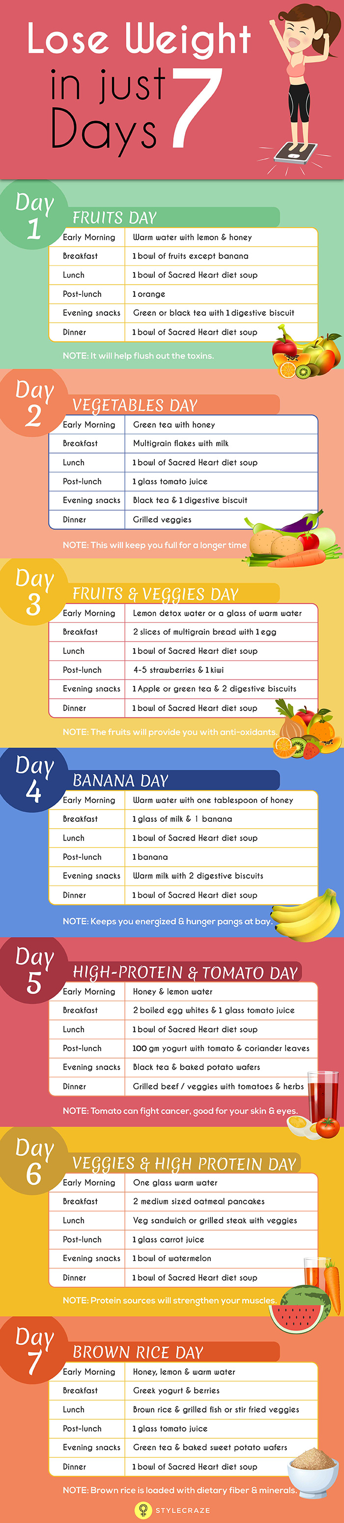 Heart Healthy Diet To Lose Weight