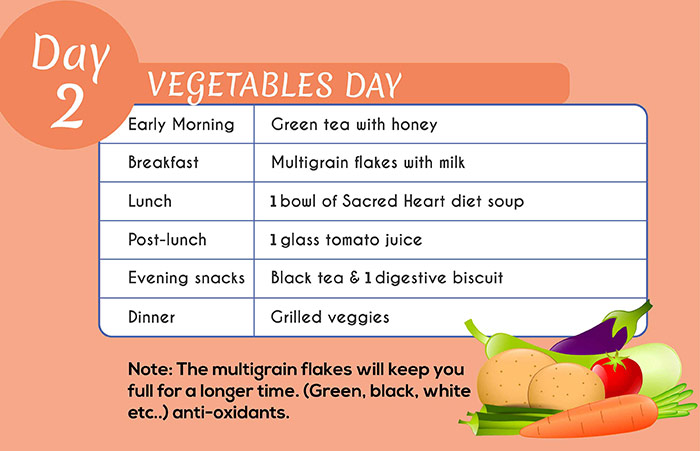 Sacred Heart Diet - Day 2: Vegetables Day