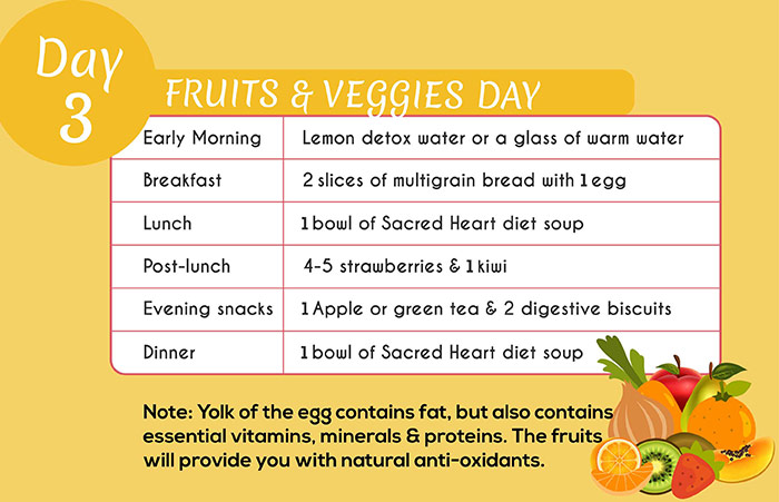 Sacred Heart Diet - Day 3: Fruits & Veggies Day