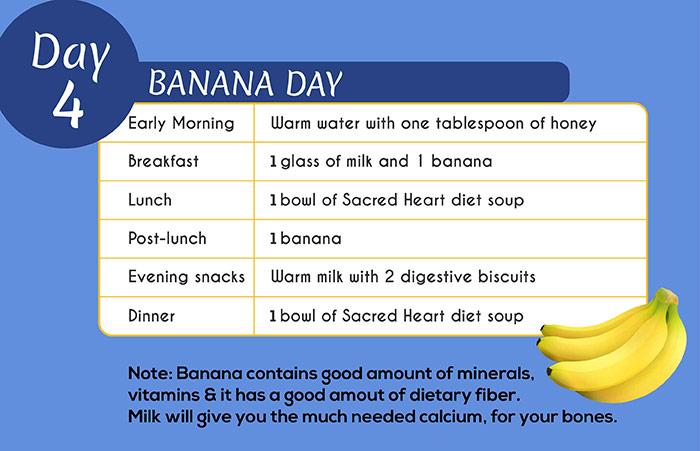 Day 4 Banana Day