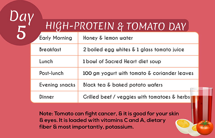 Sacred Heart Diet - Day 5: High Protein And Tomato Day
