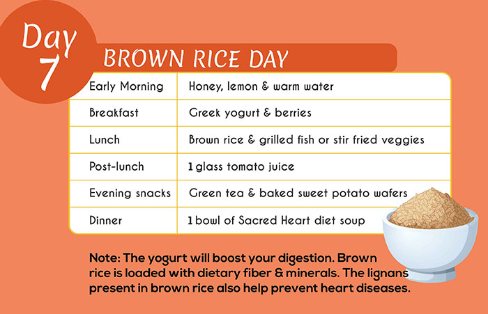 Day 7 Brown Rice Day