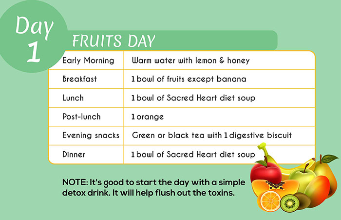 Sacred Heart Diet - Day 1: Fruits Day