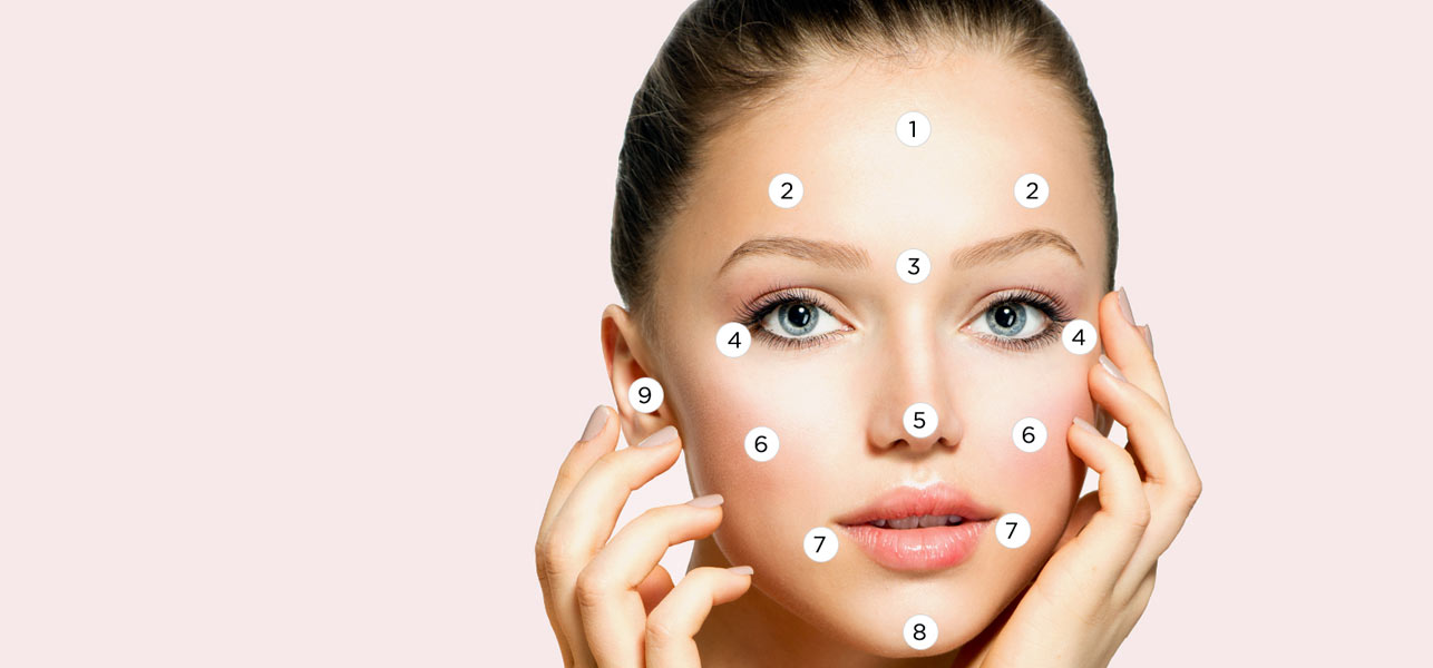 Your Facial Acne Is Telling