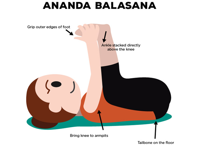 Should Know Before You Do This Asana