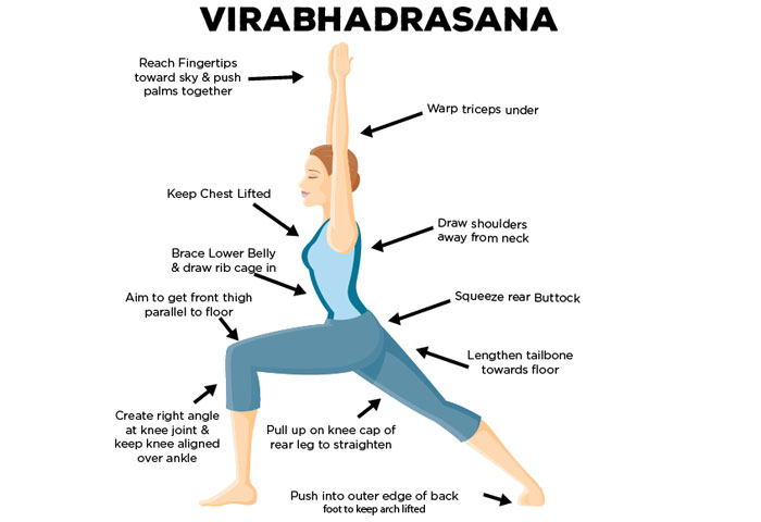 You Should Know Before You Do This Asana