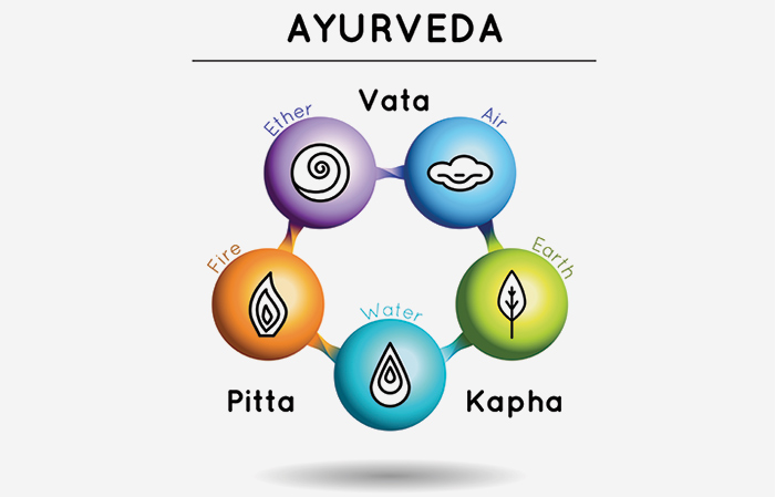 is sleeping during the day good or bad according to ayurveda