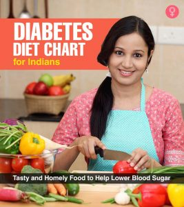 The Best Diabetes Diet Chart For Indians – What To Eat And Avoid