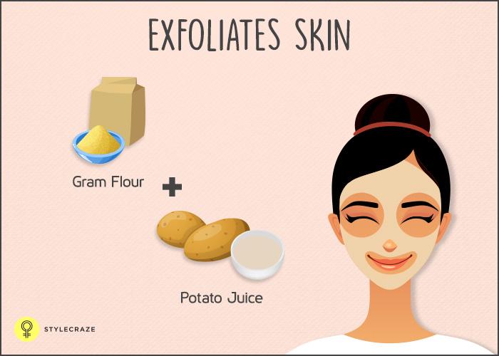 Exfoliates-Skin