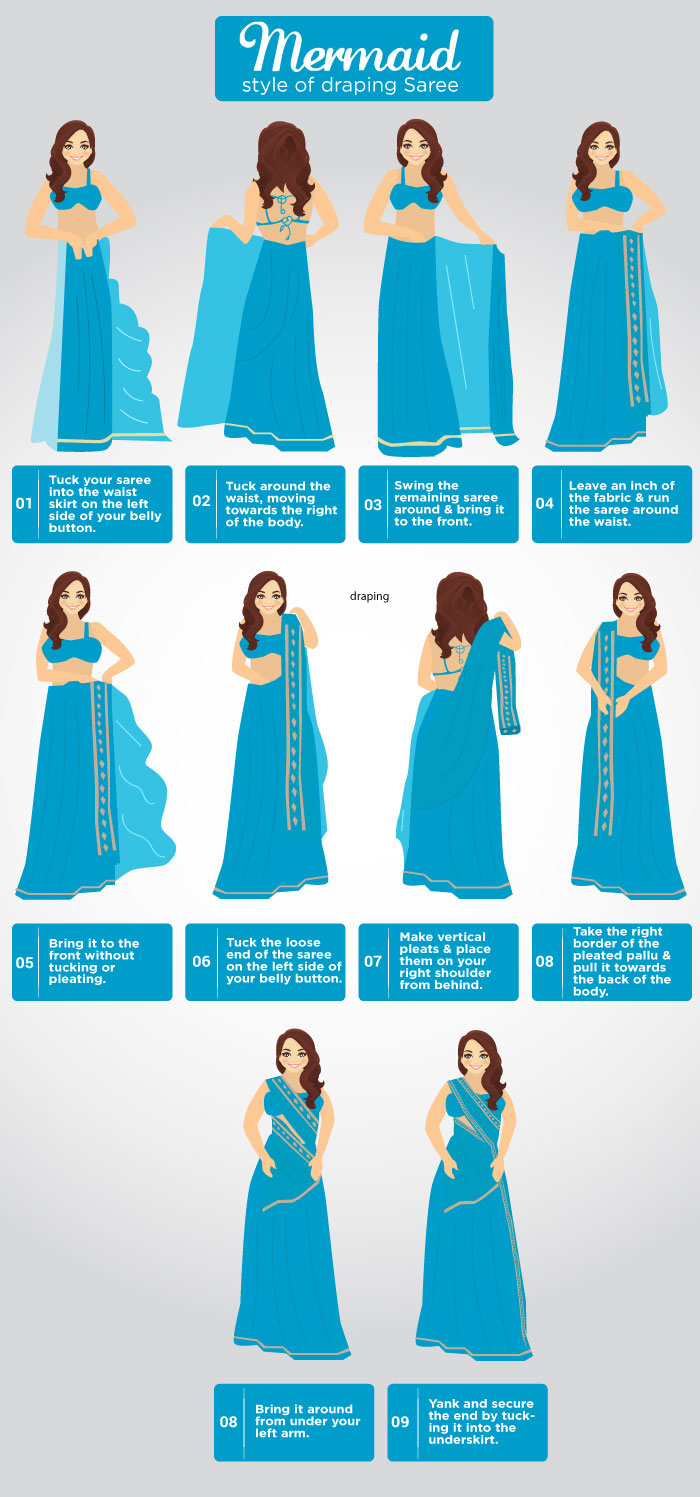 How To Wear Saree - Mermaid Style Saree Draping