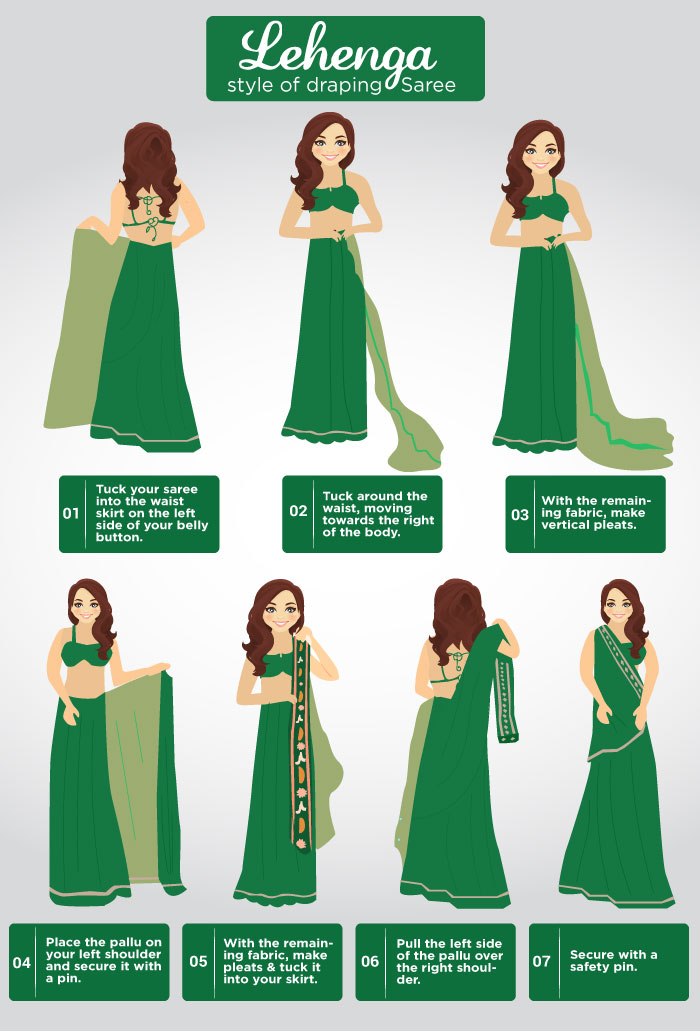 How To Wear Saree - Lehenga Style Saree Draping