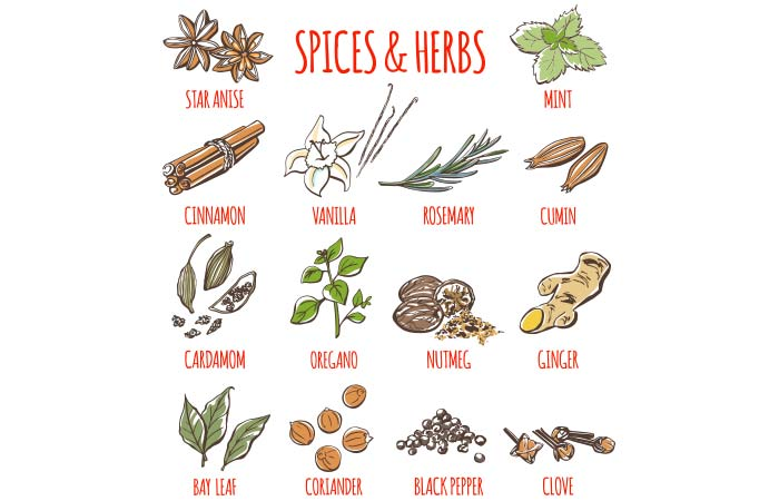 Spices-–-The-Secret-To-Easy-Weight-Loss8